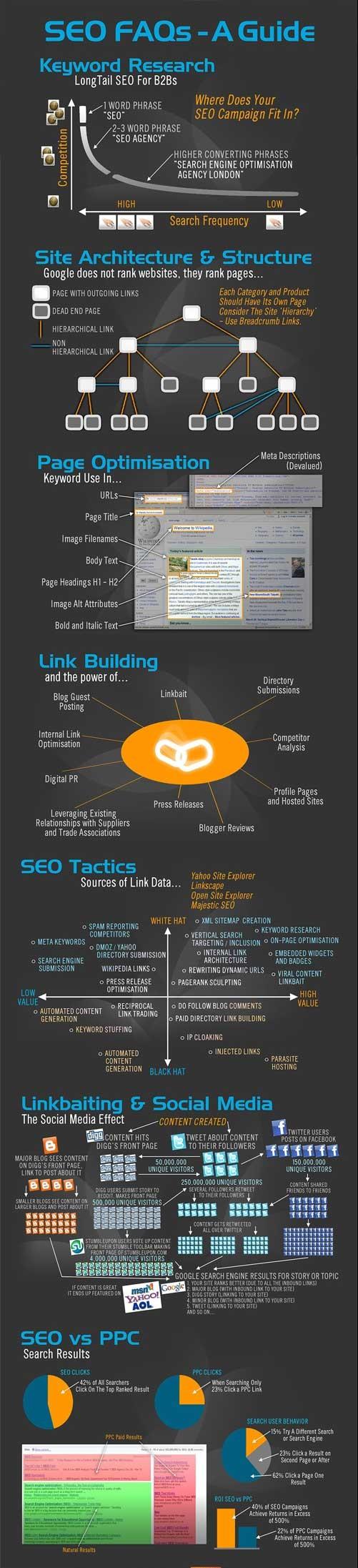 SEO-Infographic222